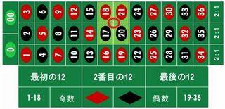 R-AME(insaide-Corner Bet)S.jpg